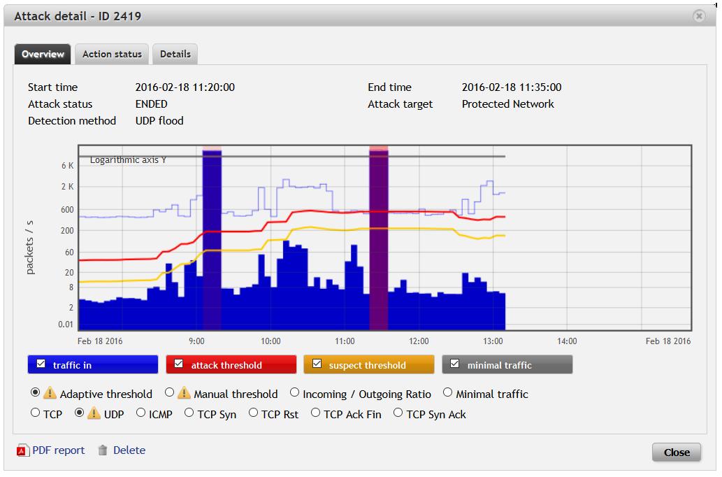DDoS Defender検知画面例